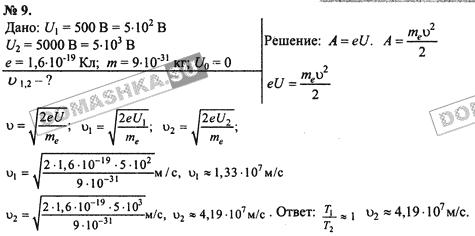 Физика мякишев класс буховцев сотский 10