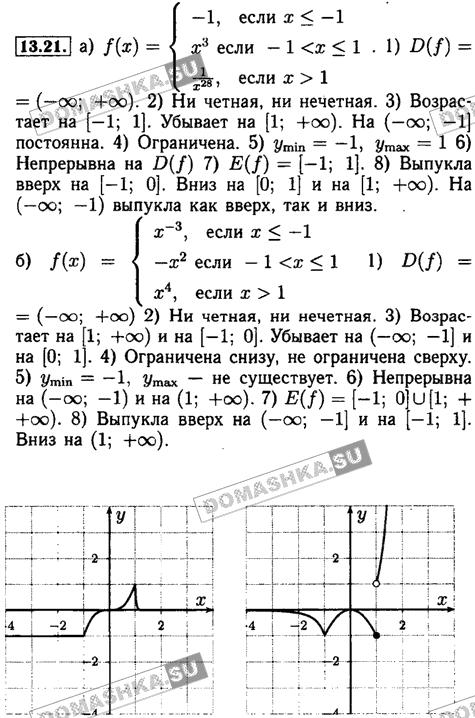 Алгебра 9 класс гдз к учебнику мордкович мишустина тульчинская