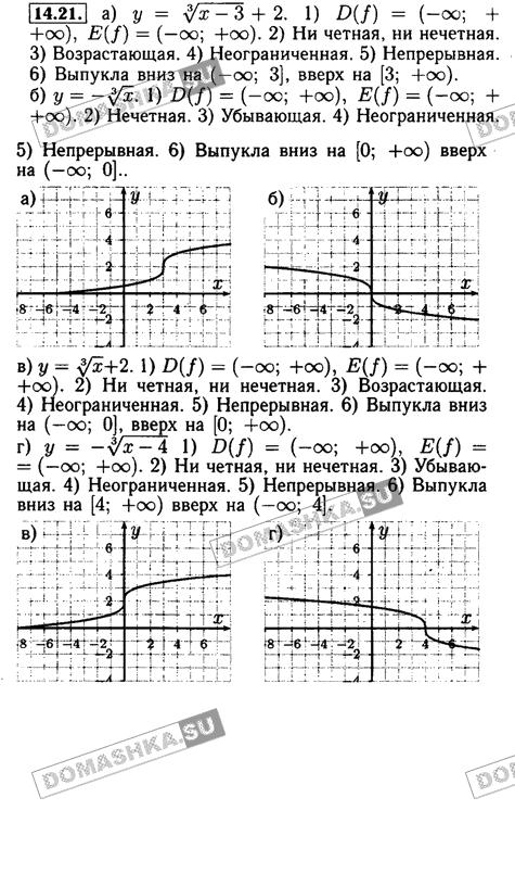 Гдз по алгебре а.г.мордкович, т.н.мишустина, е.е.тульчинская 7класс