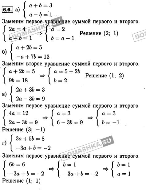 ГДЗ по алгебре 9 класс Мордкович 2014
