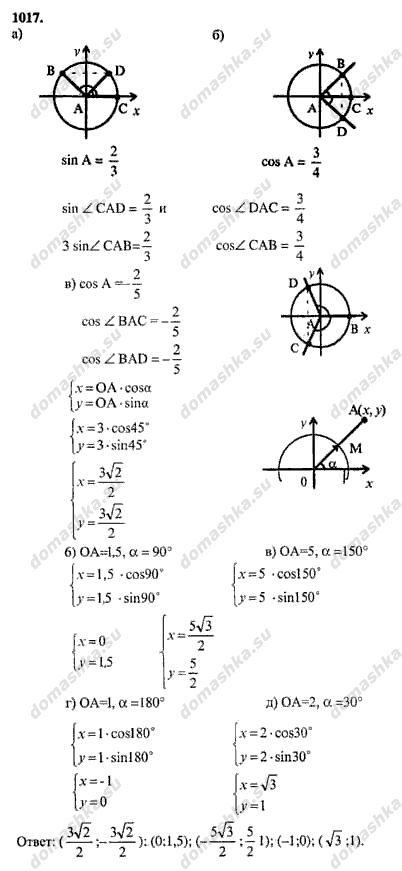 Гдз по геометрии 7-9кл. атанасян, бутузов, кадомцев