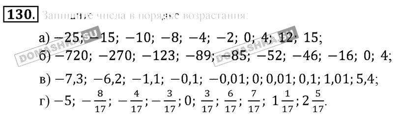 Решение и ответ по математике 6 класс зубарева и мордкович