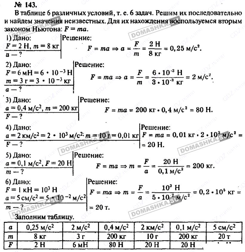 задач физике класс по физике решение 11 по задачнику по