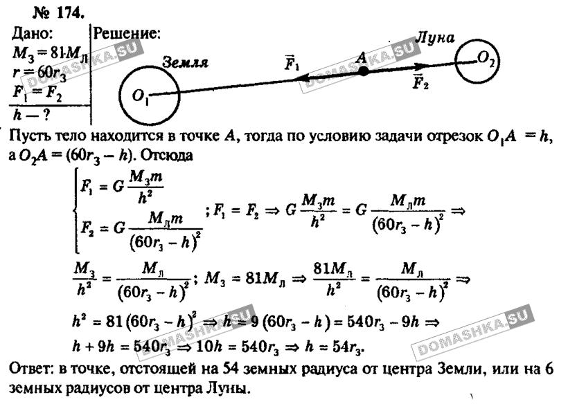 Гдз по физике а.г.рымкевич