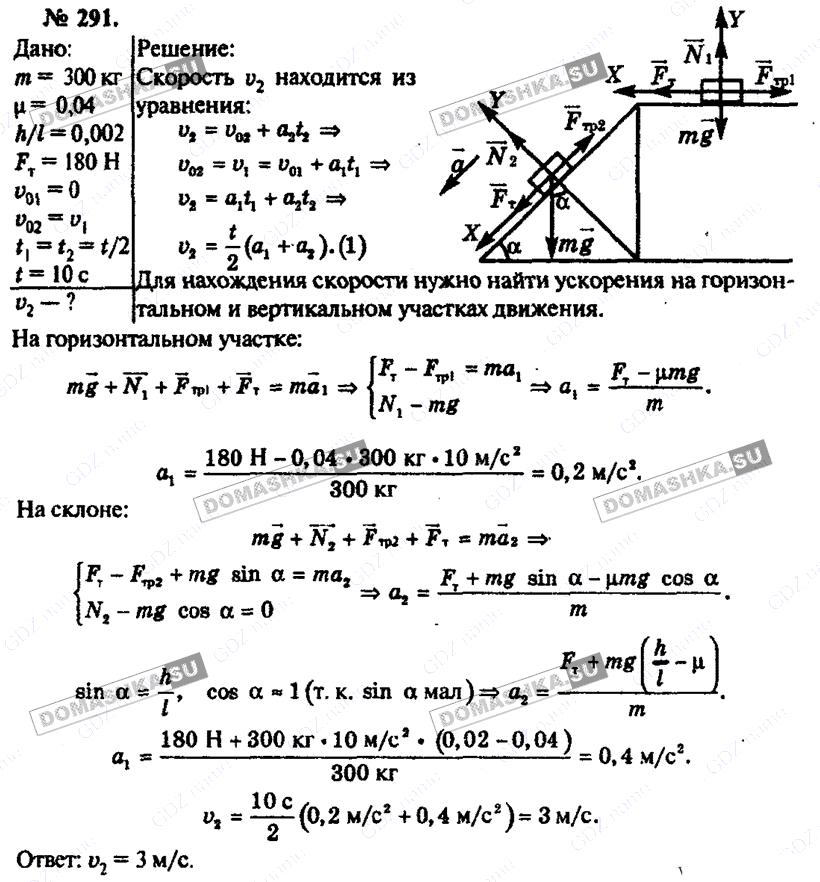 гдз по физике 10 класс рымкевич 1983
