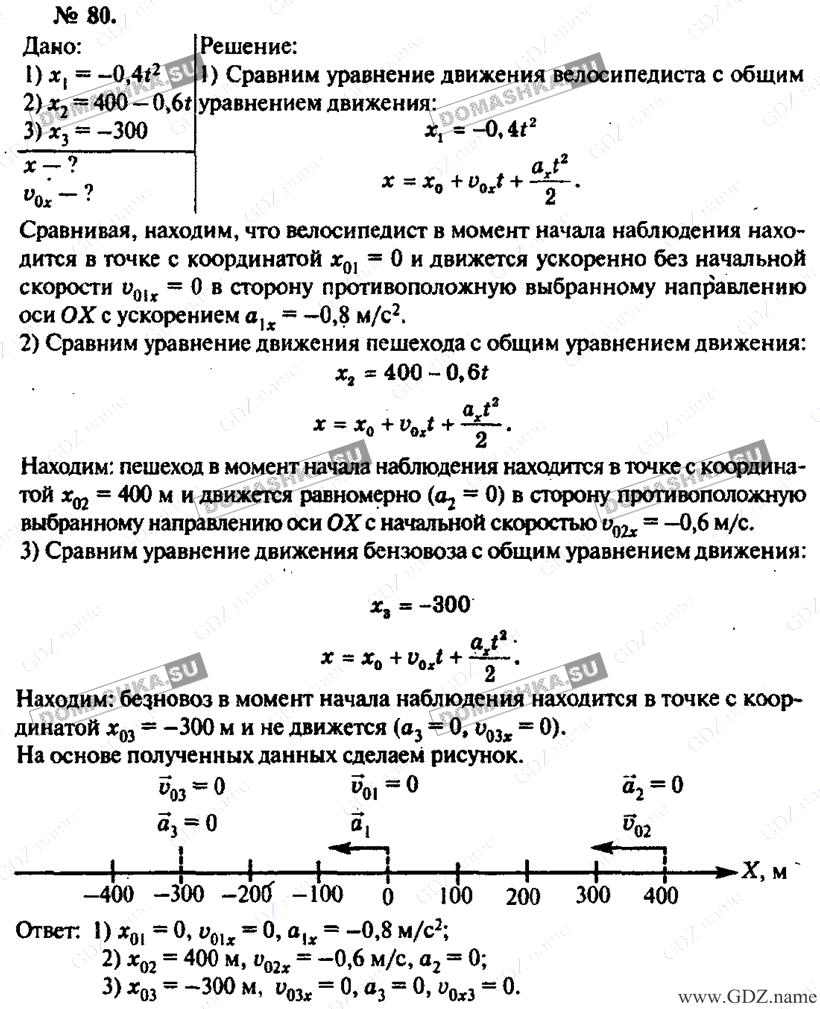 Гдз для сборника задач по физике. п.а.рымкевича