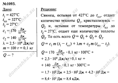 Гдз по сборнику задач по химии 7-9 класс лукашик