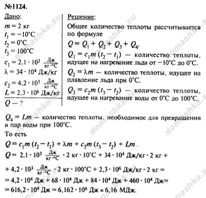 Сборник задач по физике. 7-9 классы: пособие для учащихся.
