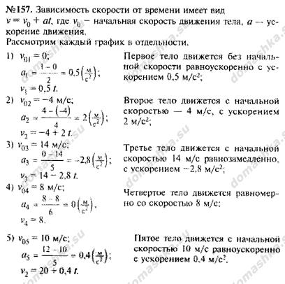 гдз физике лукашик 7-9 сборник задач скачать по физике класс по