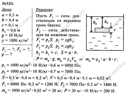 Физика онлайн решебник 7 класс лукашик учебник — pic 13