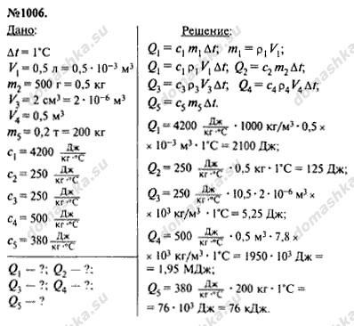 Физика лукашик учебник.