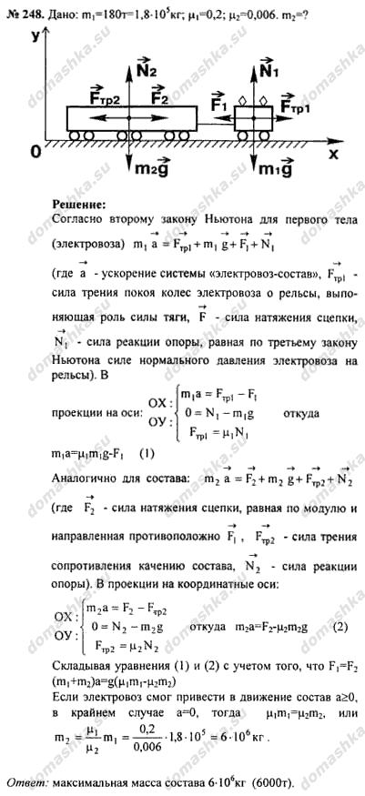 Физика рымкевич задачник 9-11 гдз