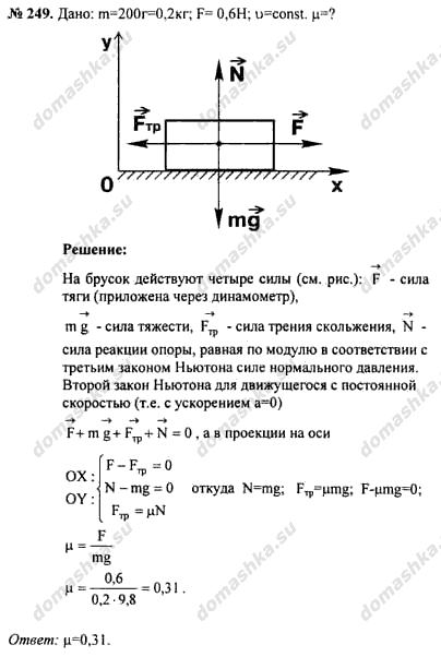 решебник по физике а.п.рымкевич 9-11