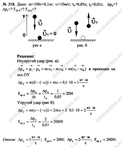 гдз по физике 10-11 рымкевич 1990