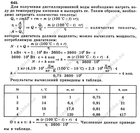 По сборнику физике гдз год по 1984 задач рымкевич