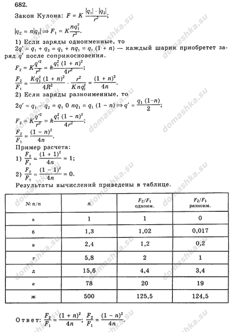 Сборник задач по физике рымкевич 9 класс