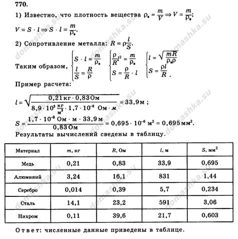 решебник по физике 9-11 класс рымкевмч
