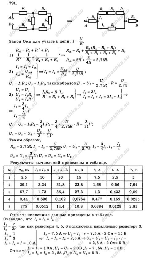 Гдз для сборника задач по физике для 8-10 классов рымкевича