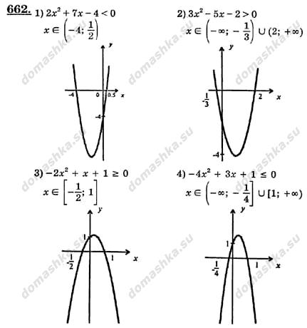 решебник по алгебре 8 класс алимов халмухамедов мирзахмедов