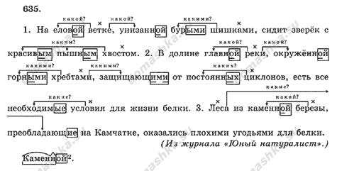 """Книга: """"русский язык. 7 класс. Методическое пособие к умк""""русский."""