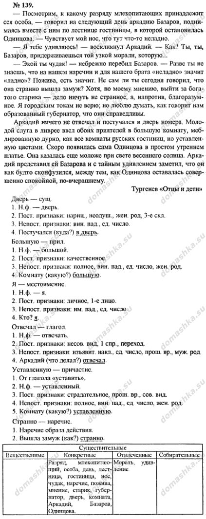 Решебник задач и ГДЗ по Русскому языку 10?11 класс Власенков А.И., Рыбченкова Л.М.