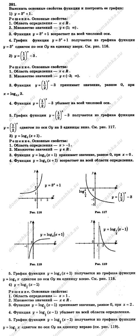 ГДЗ - готовые домашние задания. Алгебра и начала анализа. 10-11 класс. Колмогоров А.Н.
