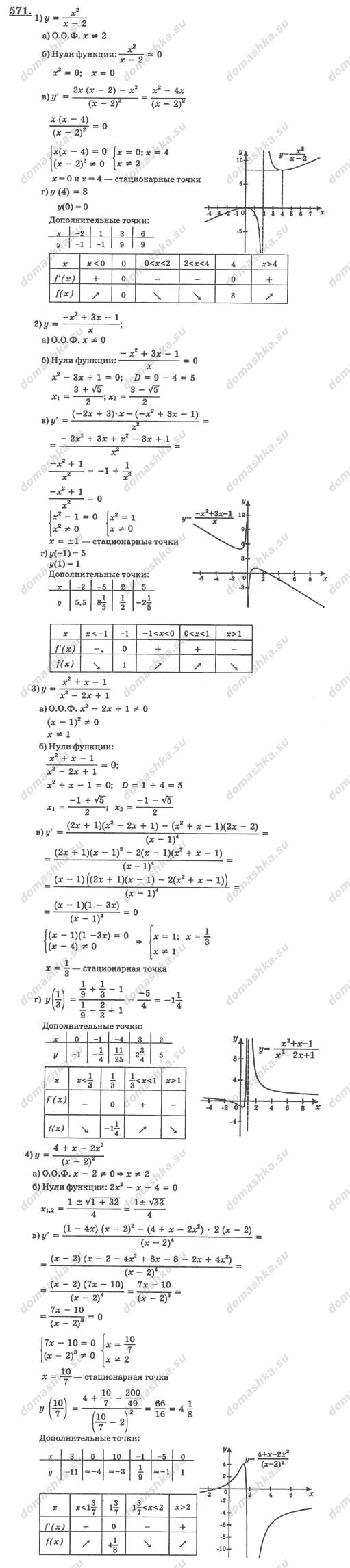 По класса гдз алгебре колягин 11