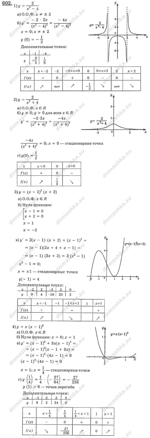 готовое домашнее задание по алгебре 10 класс алимов сонник