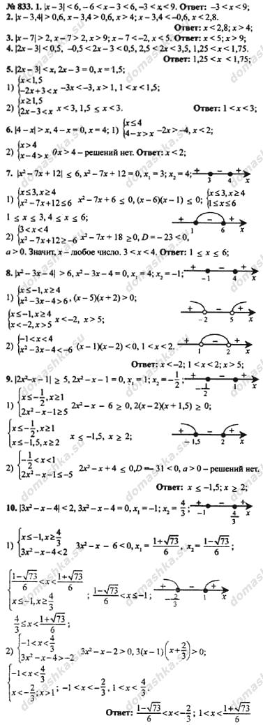 Гдз По Алгебре И Началам Анализа 11 Алимов
