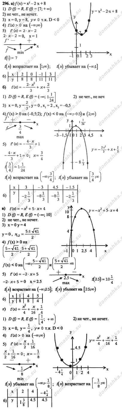 Гдз алгебра и начало анализа 10-11 класс а.н колмогоров