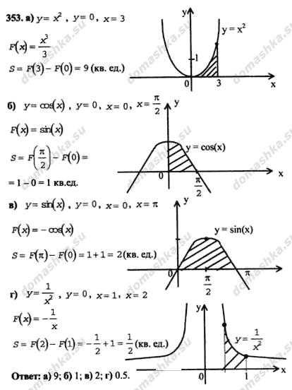 Алгебра и начала анализа 10 колмогоров решебник