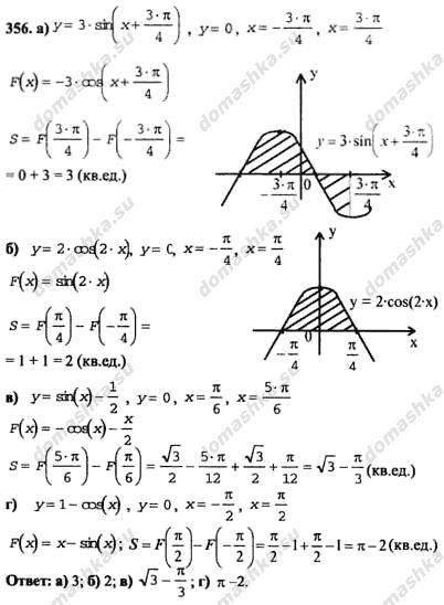 Алгебра и начала анализа 10-11 класс гдз