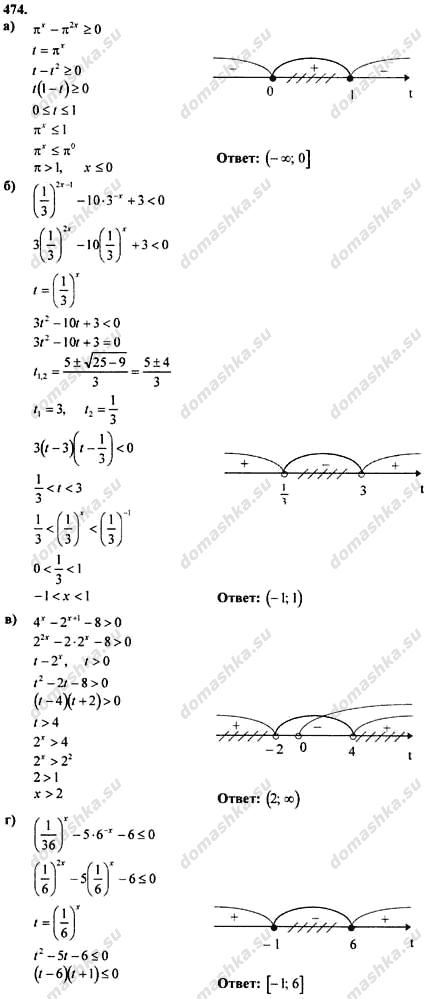 Гдз по алгебре а.н колмогорова полно решение