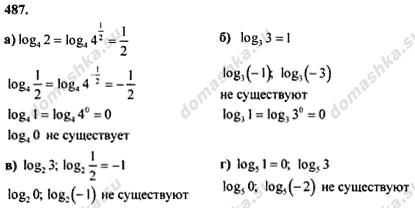Алгебра и начала анализа 10 11 класс колмогоров