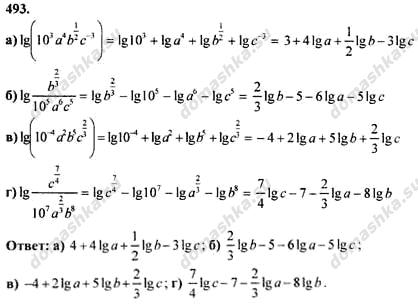 По анализа колмогорова началу решебник алгебре и