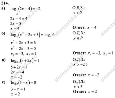 Гдз по алгебре 10-11 колморогорова 1991