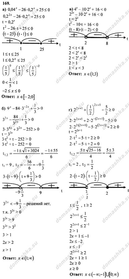 Гдз по алгебре автора ю.п дудницына