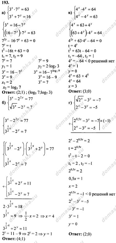 ГДЗ по алгебре 10 класс Никольский С.М.
