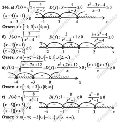 Шпаргалки по алгебра и начала анализа 10 11 класс колмогоров содержание